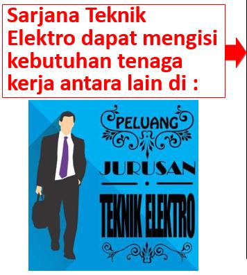 Prospek Lulusan Elektro
